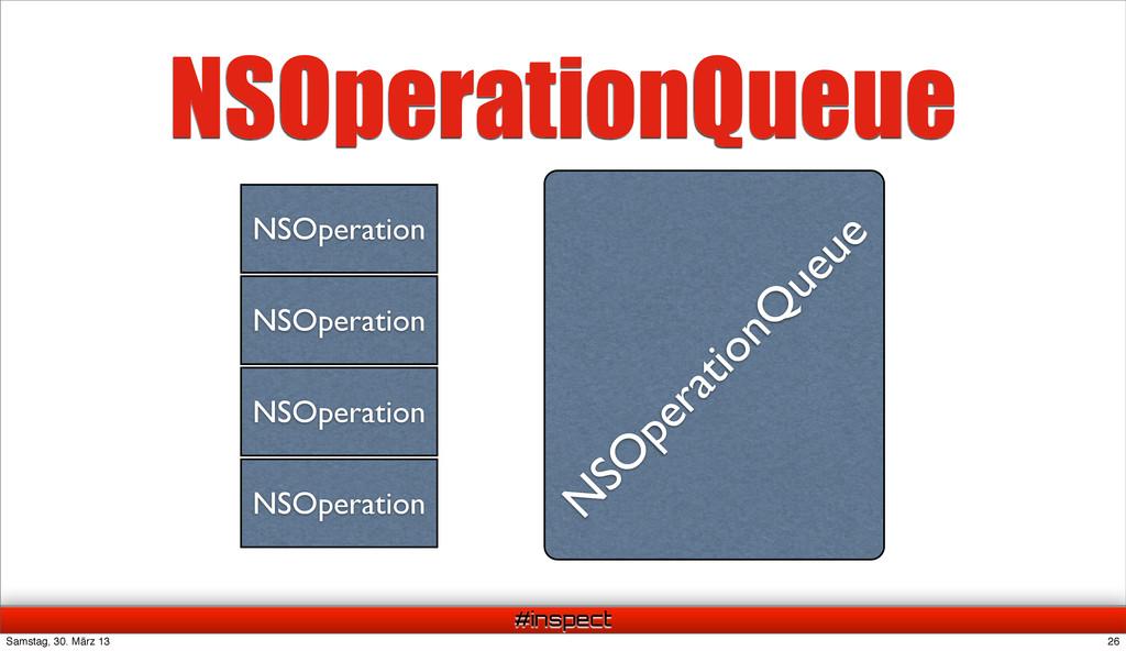 #inspect NSOperationQueue NSOperation NSOperati...