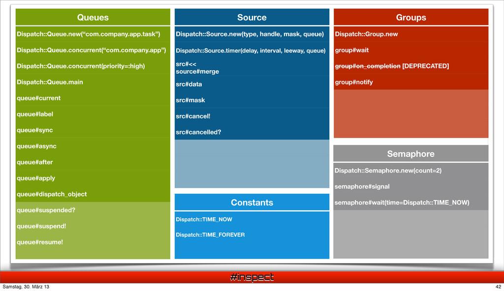 """#inspect Queues Dispatch::Queue.new(""""com.compan..."""