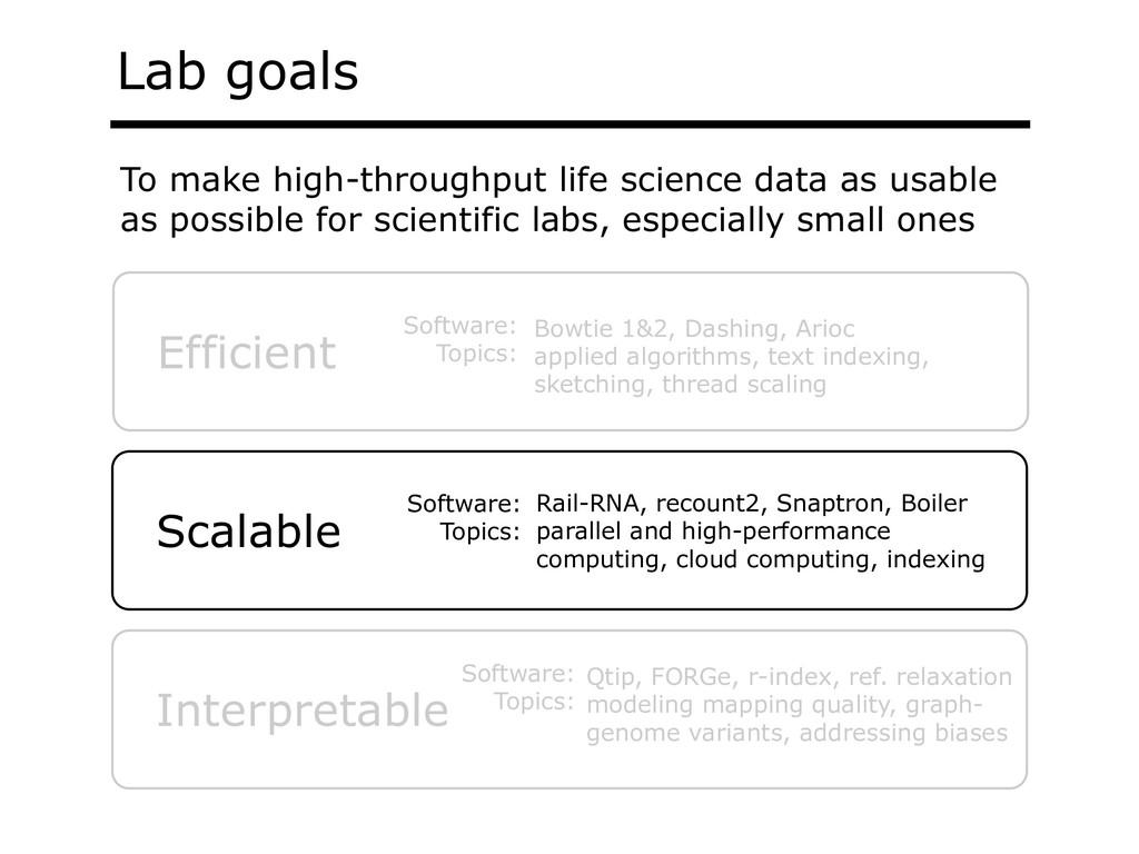 Lab goals Efficient Scalable Interpretable Soft...