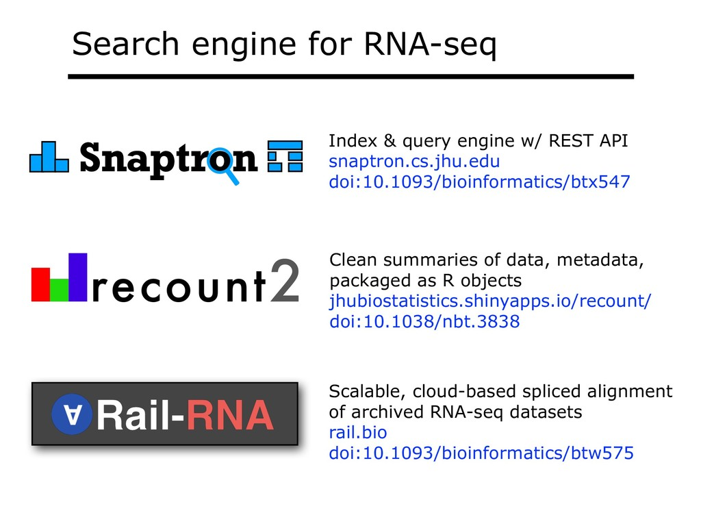 Search engine for RNA-seq Snaptron Index & quer...