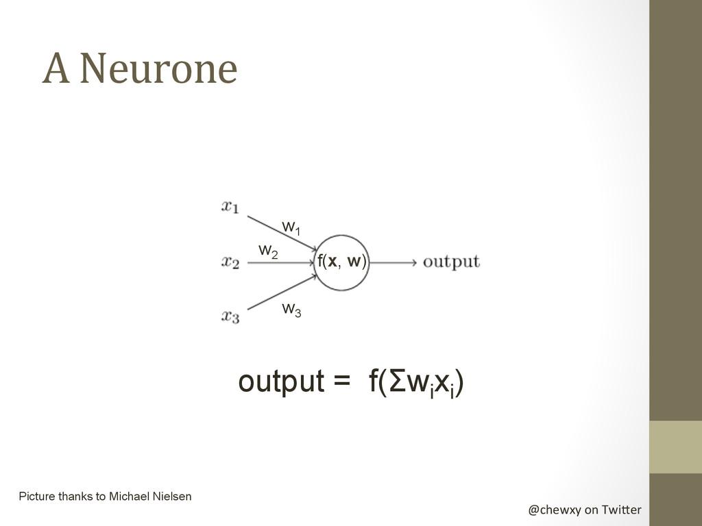 @chewxy on Twi-er  A Neurone  Pi...