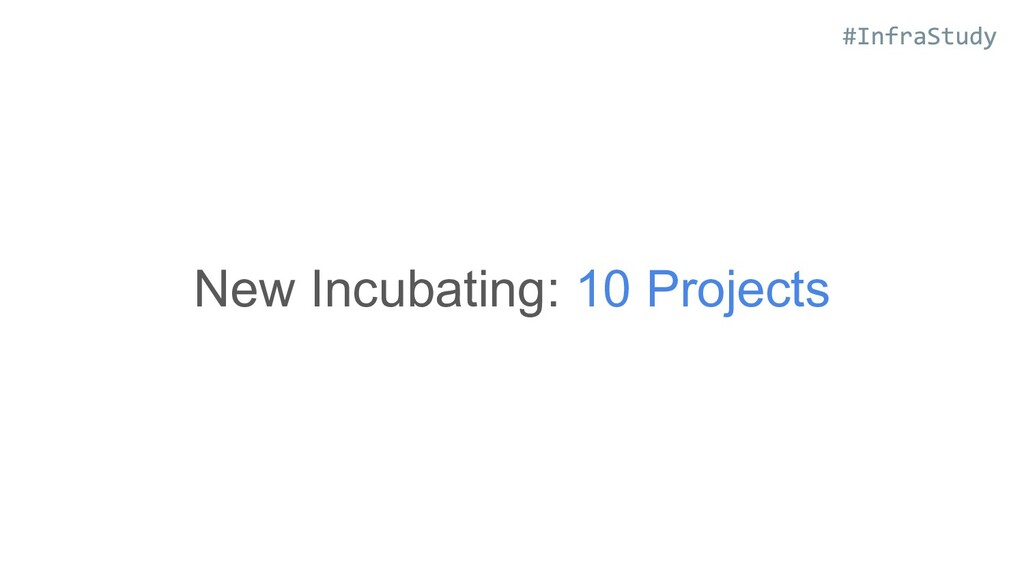 New Incubating: 10 Projects
