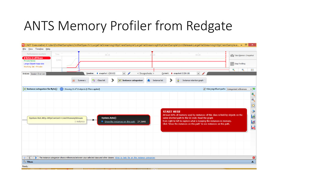 ANTS Memory Profiler from Redgate