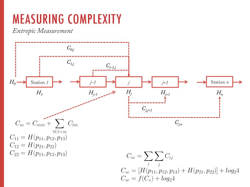 MEASURING COMPLEXITY Entropic Measurement Stati...