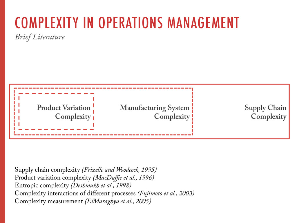 COMPLEXITY IN OPERATIONS MANAGEMENT Brief Liter...