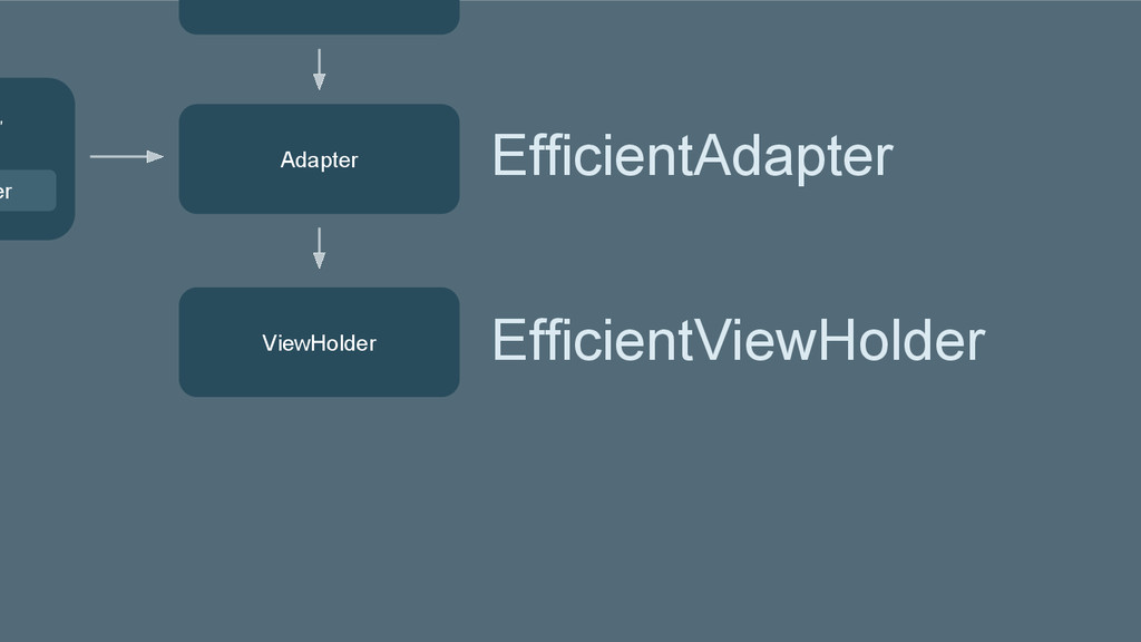 w er Adapter ViewHolder EfficientAdapter Effici...