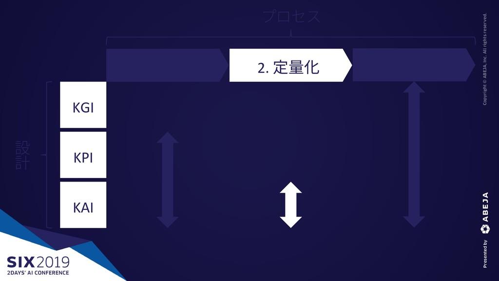 1. 2. 3. KGI KPI KAI