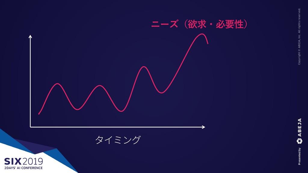 ニーズ(欲求・必要性)