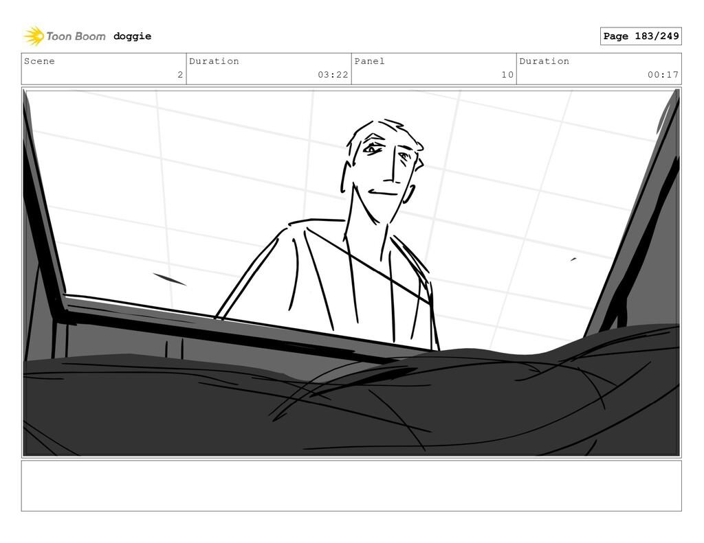 Scene 2 Duration 03:22 Panel 10 Duration 00:17 ...