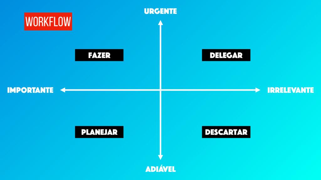 IMPORTANTE irrelevante ADIÁVEL Urgente descarta...