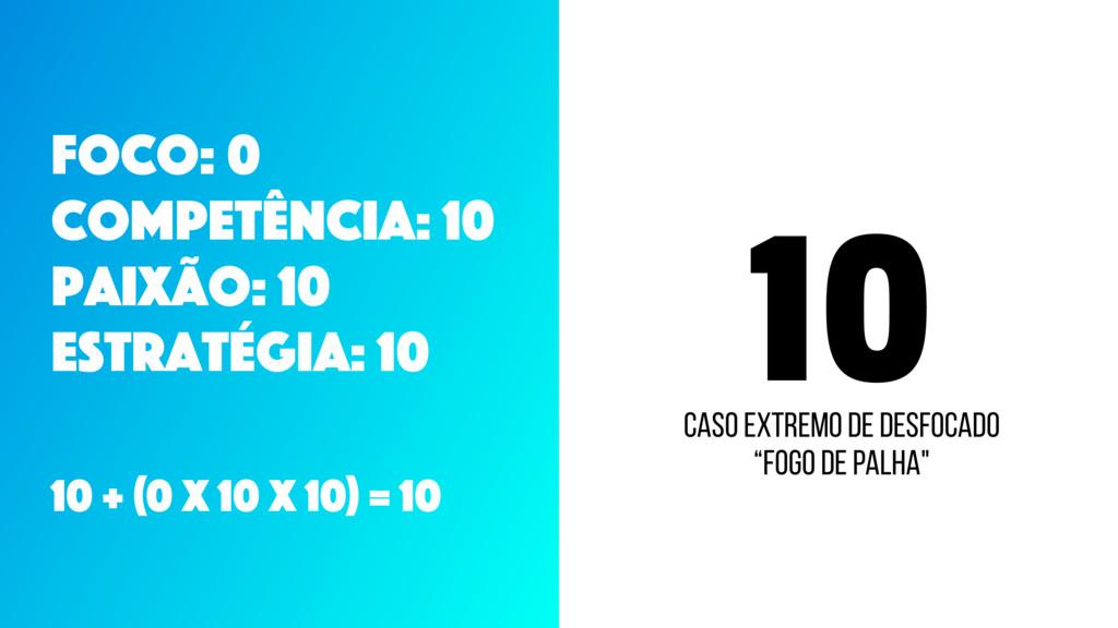 Foco: 0 CompetÊncia: 10 Paixão: 10 Estratégia: ...
