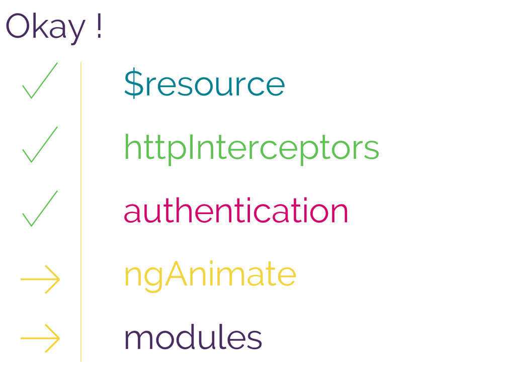 Okay ! $resource httpInterceptors authenticatio...