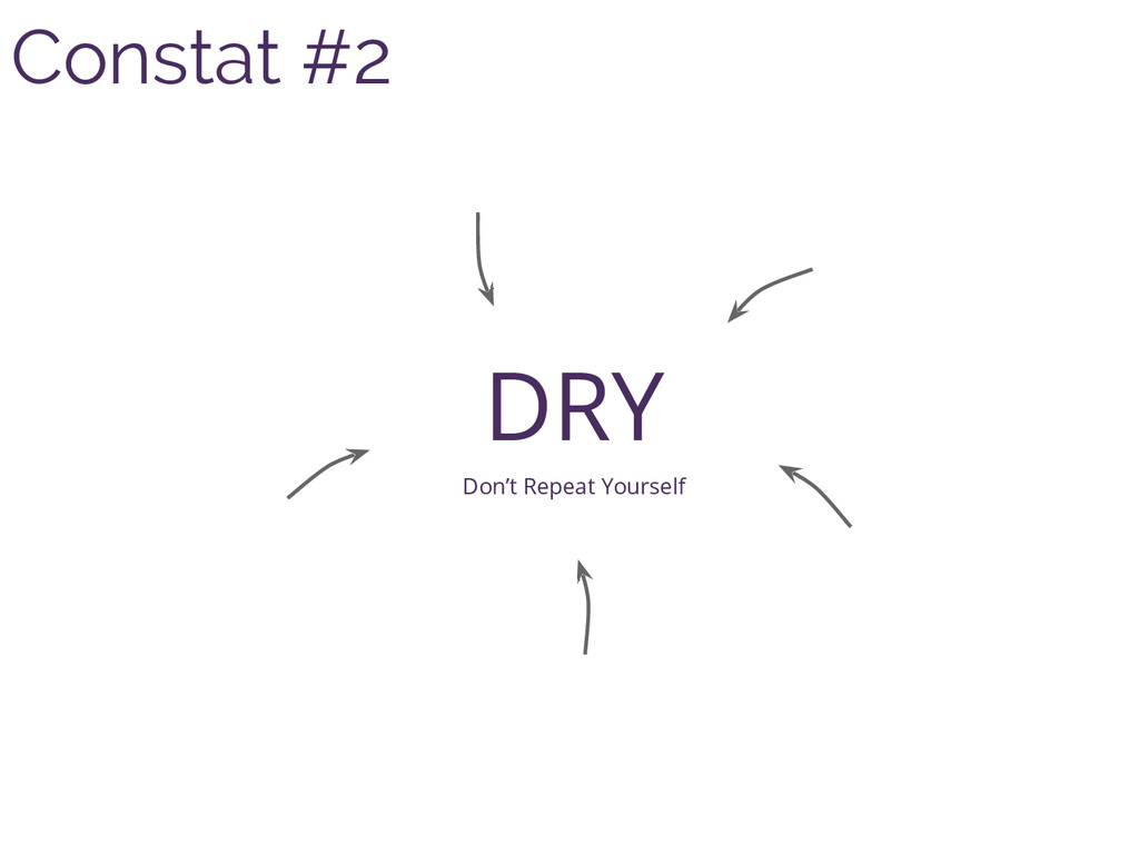 Constat #2 DRY Don't Repeat Yourself