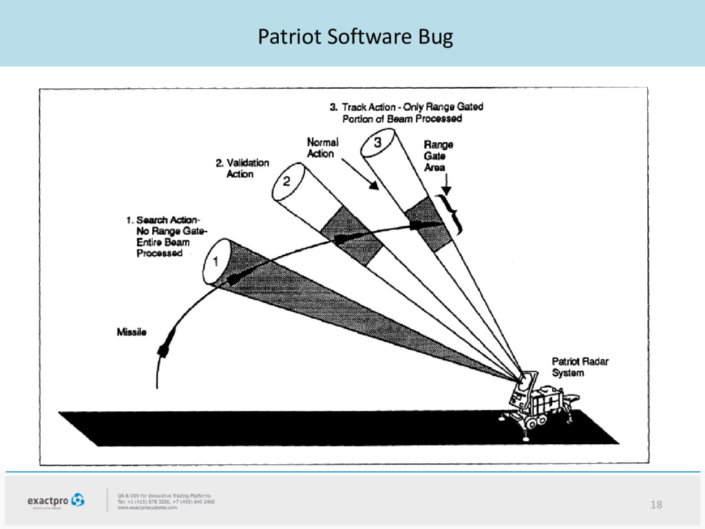 Patriot Software Bug 18