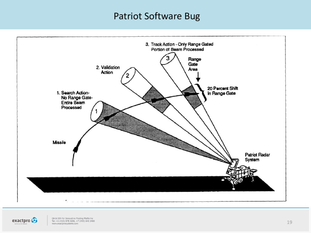 Patriot Software Bug 19