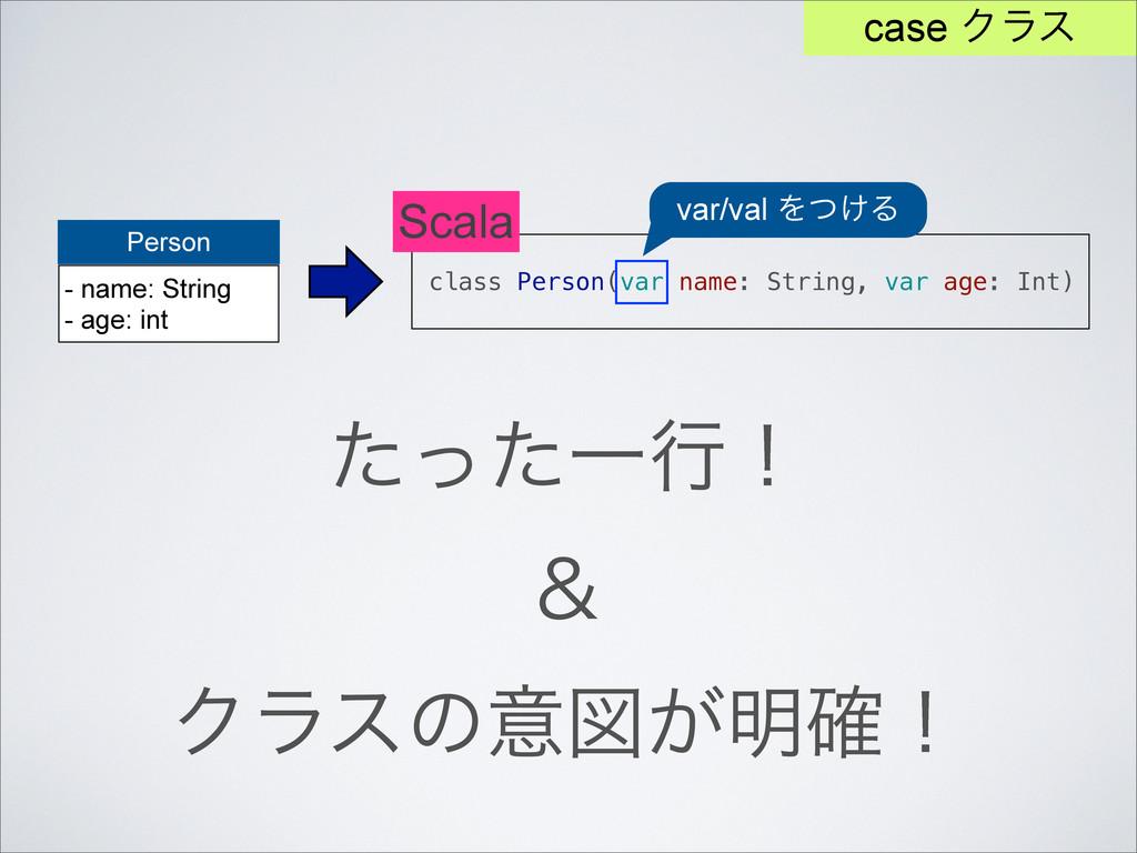 class Person(var name: String, var age: Int) Pe...
