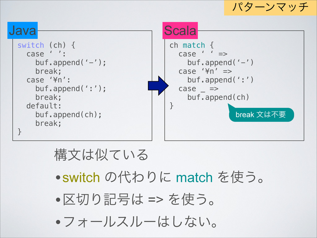 ch match { case ' ' => buf.append('-') case '¥n...