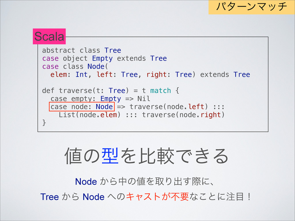 abstract class Tree case object Empty extends T...