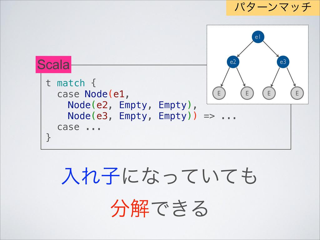 ೖΕࢠʹͳ͍ͬͯͯ ղͰ͖Δ t match { case Node(e1, Node(e...