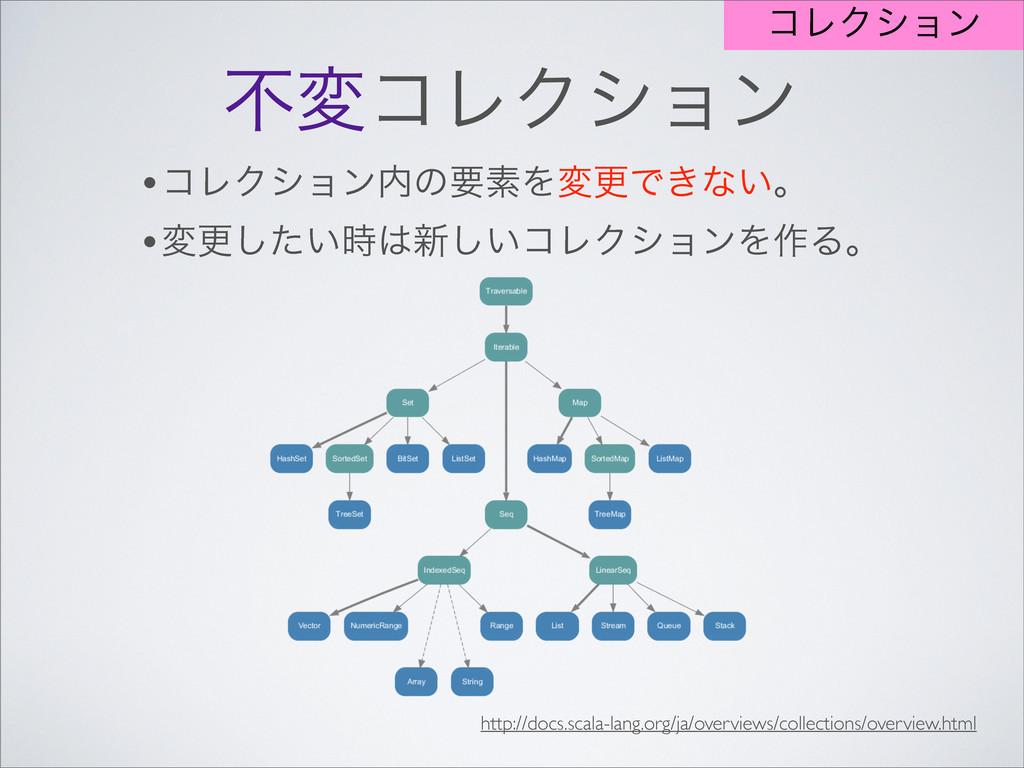 http://docs.scala-lang.org/ja/overviews/collect...
