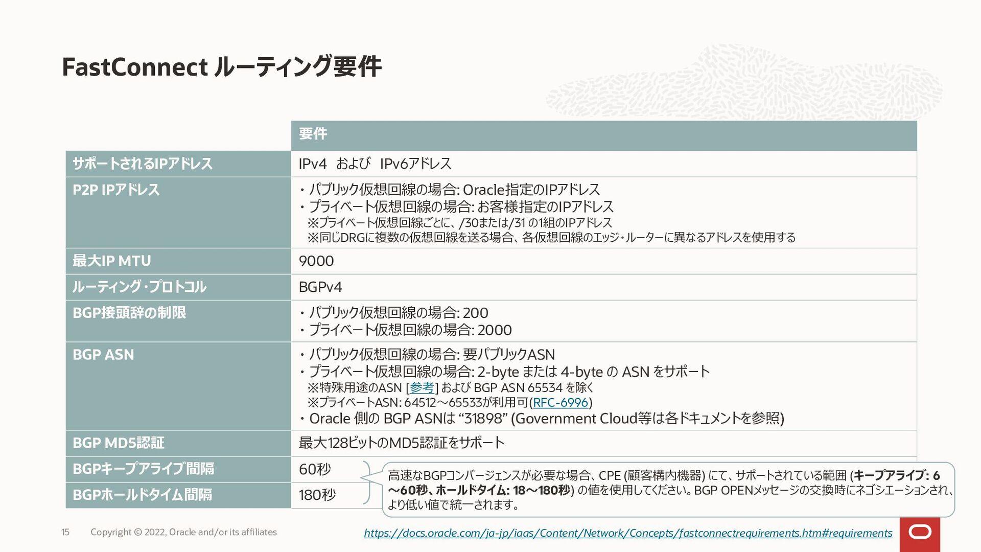 お客様環境との接続と役割分担 15 Customer Customer Customer Cu...