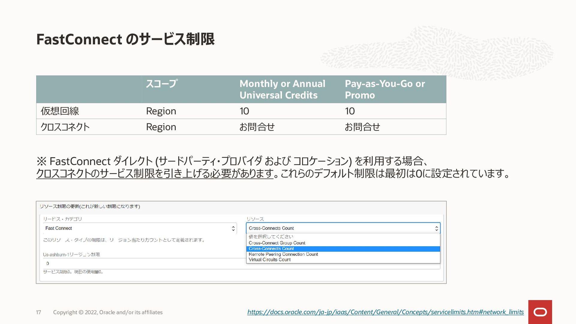 Oracleプロバイダ接続 - 物理接続 17 Partner Demarc FastConn...