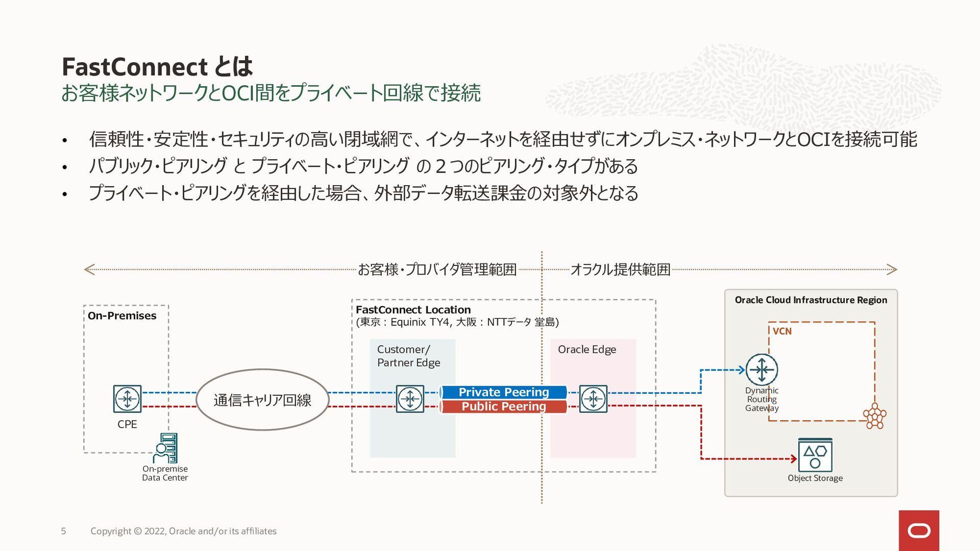 プライベート・ピアリング • VCNの中のリソースに閉域接続したい場合 • パブリックIPを持...