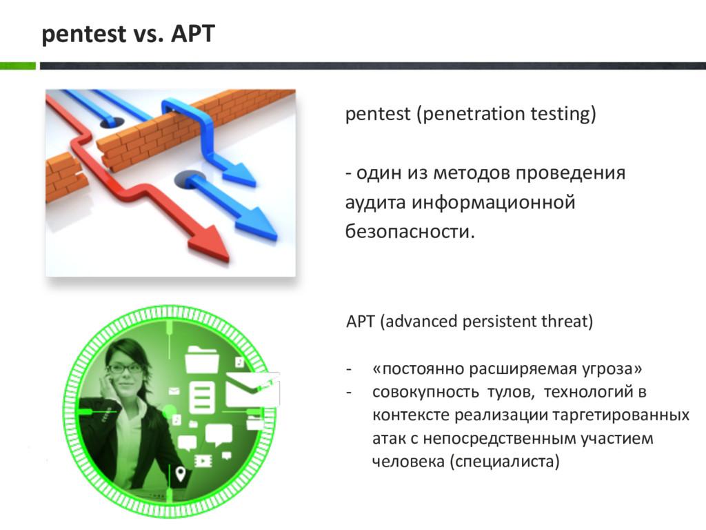 APT (advanced persistent threat) - «постоянно р...