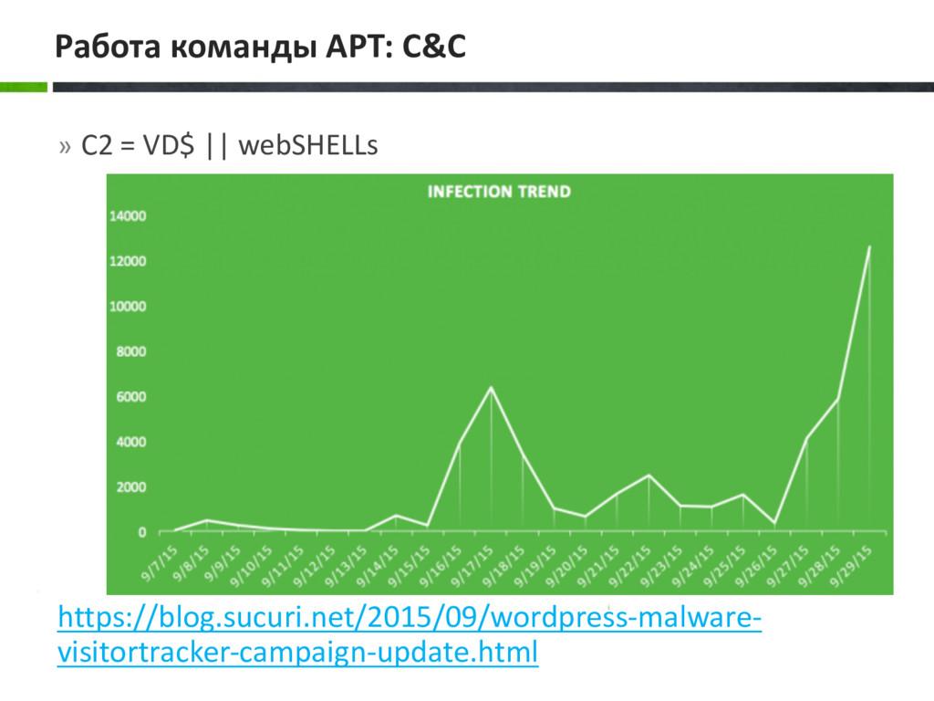 » C2 = VD$ || webSHELLs https://blog.sucuri.net...