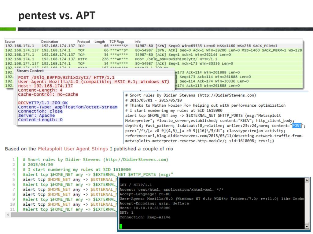 pentest vs. APT