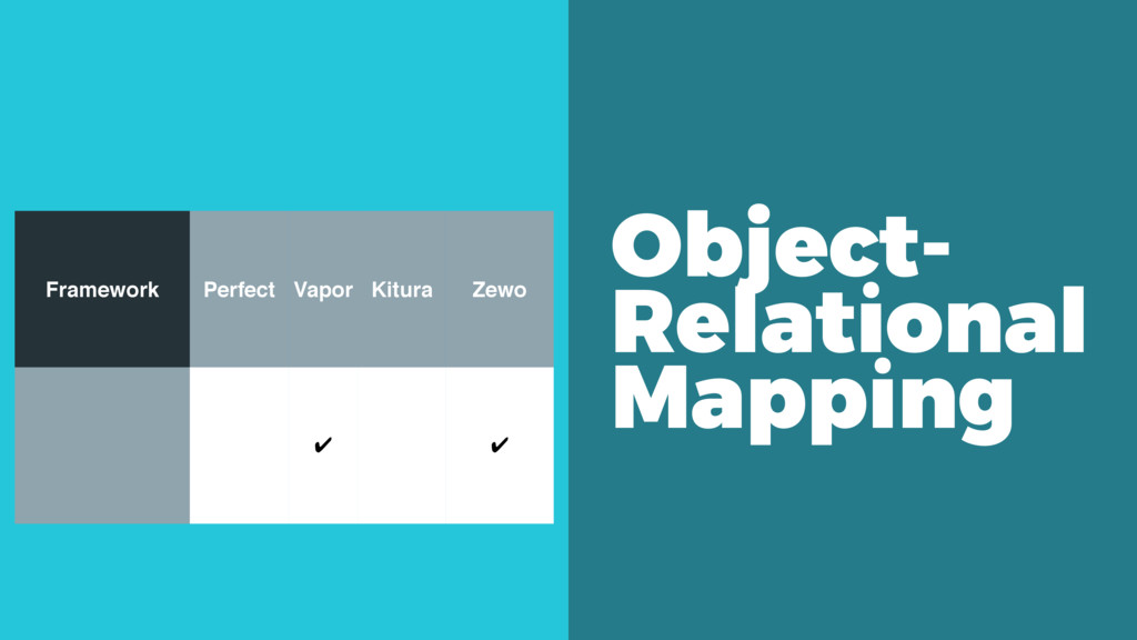 Object- Relational Mapping Framework Perfect Va...