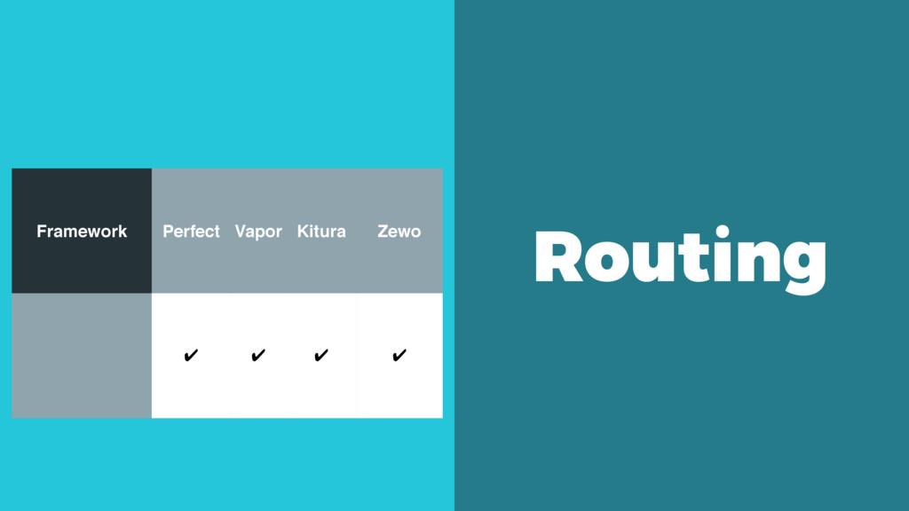Routing Framework Perfect Vapor Kitura Zewo ✔ ✔...
