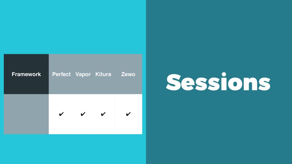 Sessions Framework Perfect Vapor Kitura Zewo ✔ ...