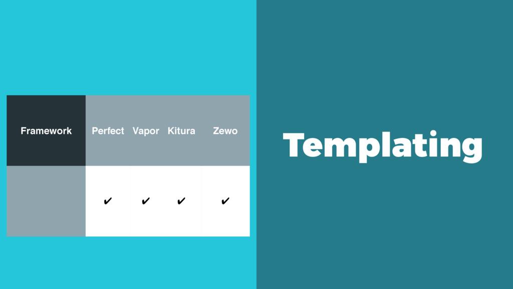 Framework Perfect Vapor Kitura Zewo ✔ ✔ ✔ ✔ Tem...