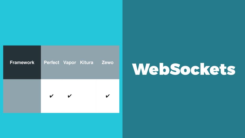 Framework Perfect Vapor Kitura Zewo ✔ ✔ ✔ WebSo...