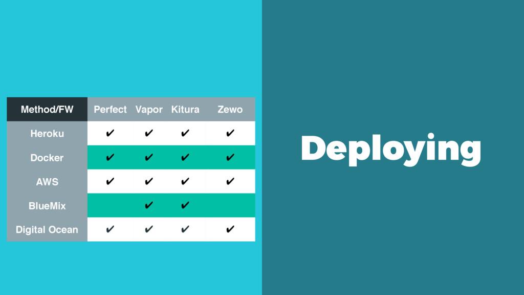Deploying Method/FW Perfect Vapor Kitura Zewo H...