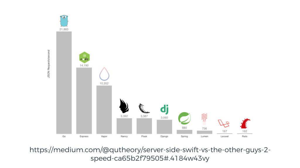 https://medium.com/@qutheory/server-side-swift-...