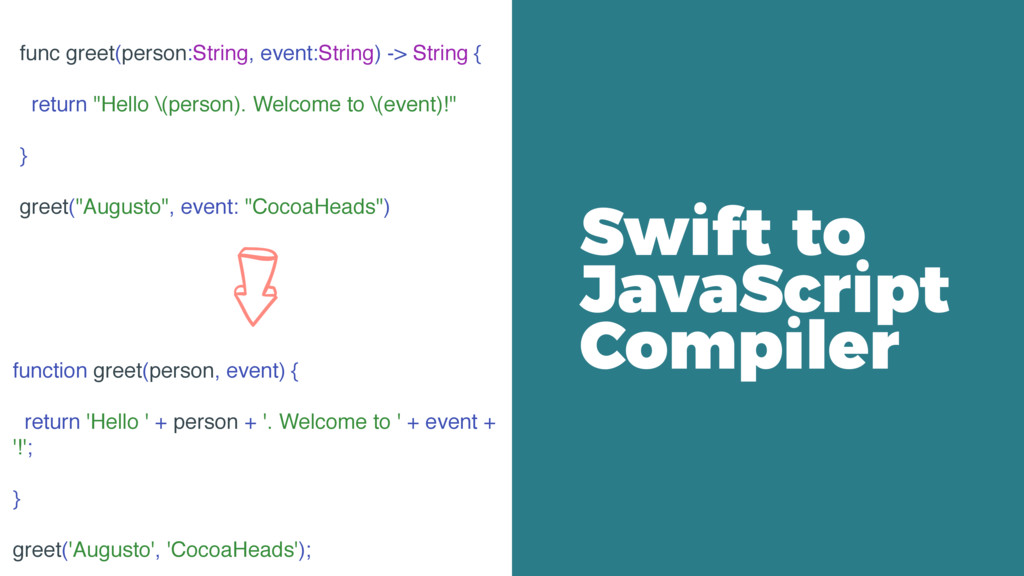 func greet(person:String, event:String) -> Stri...