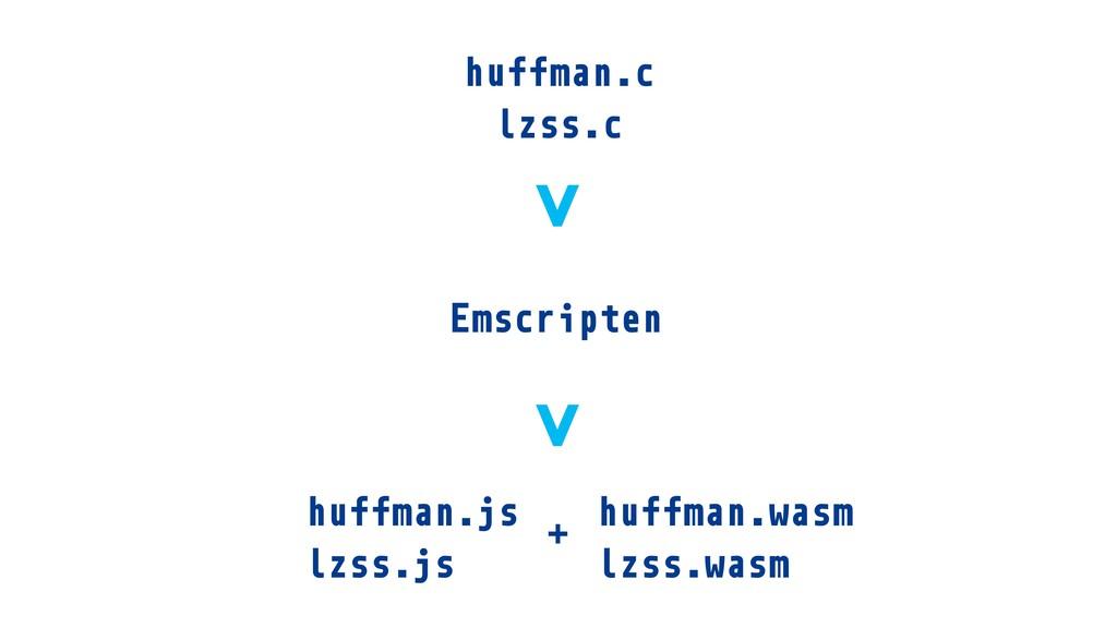 huffman.c lzss.c > > Emscripten huffman.js lzss...