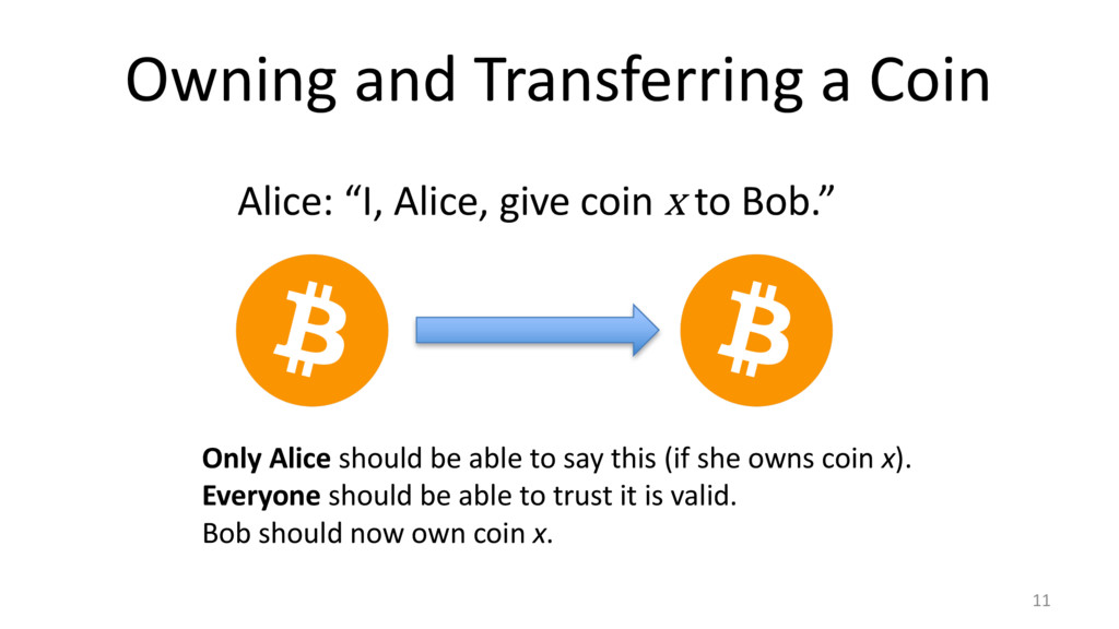 "Owning and Transferring a Coin 11 Alice: ""I, Al..."