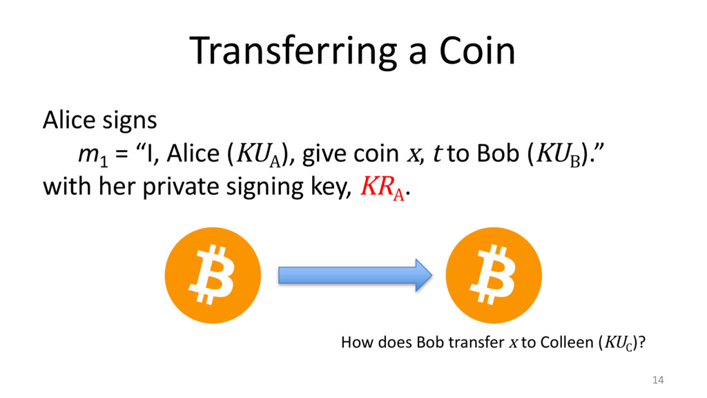 "Transferring a Coin 14 Alice signs m1 = ""I, Ali..."