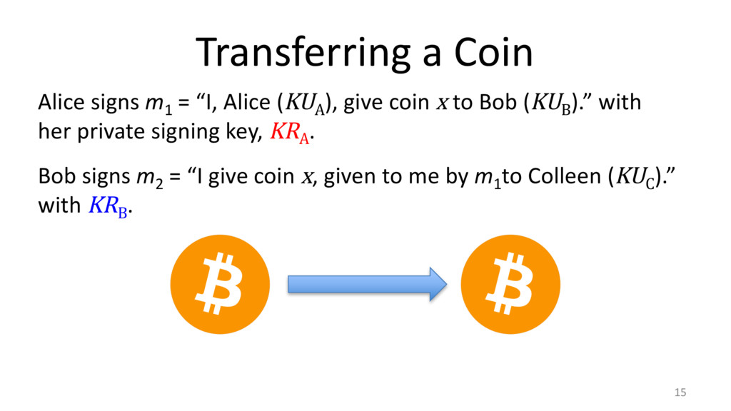 "Transferring a Coin 15 Bob signs m2 = ""I give c..."
