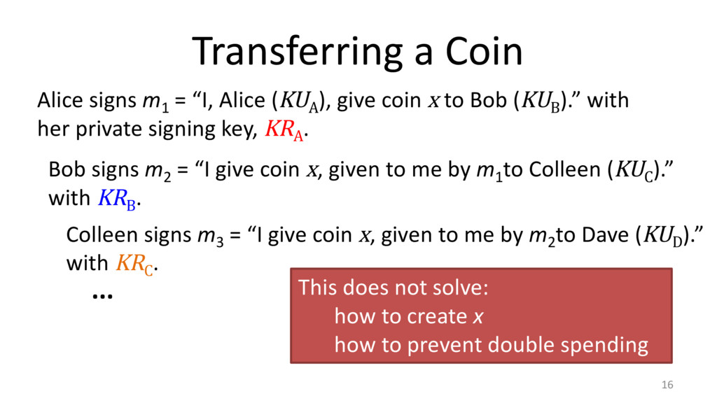 "Transferring a Coin 16 Bob signs m2 = ""I give c..."
