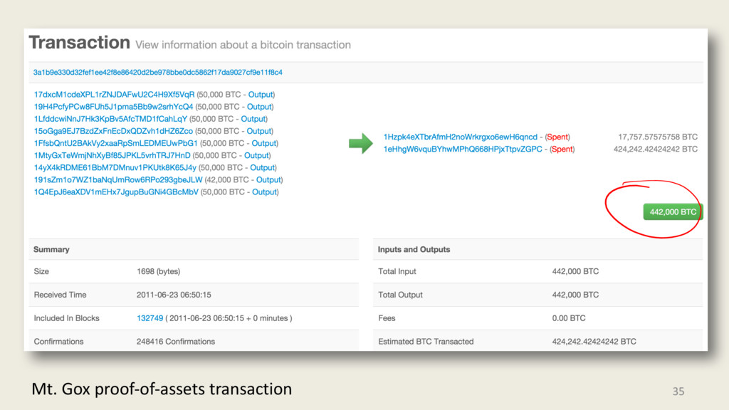 35 Mt. Gox proof-of-assets transaction