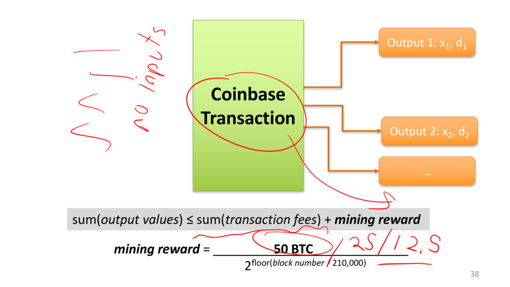 38 Coinbase Transaction Output 1: x1 , d1 Outpu...