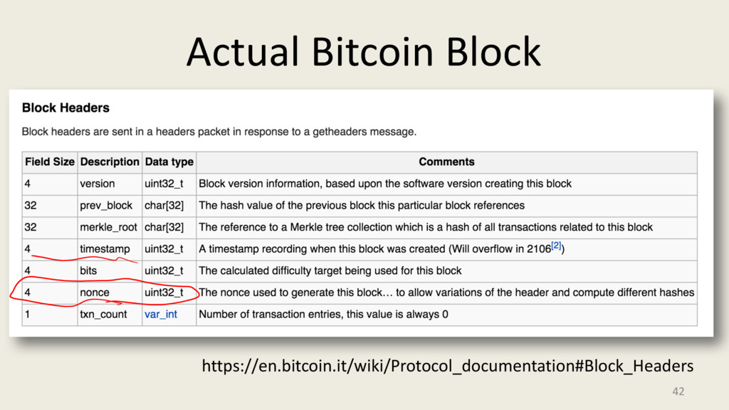 Actual Bitcoin Block 42 https://en.bitcoin.it/w...