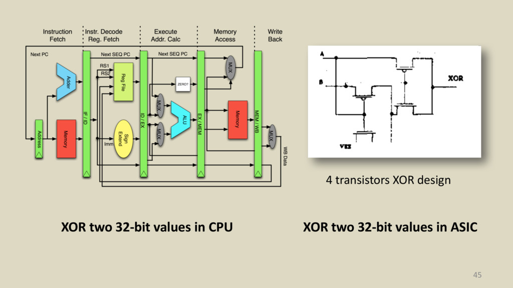 45 XOR two 32-bit values in CPU XOR two 32-bit ...