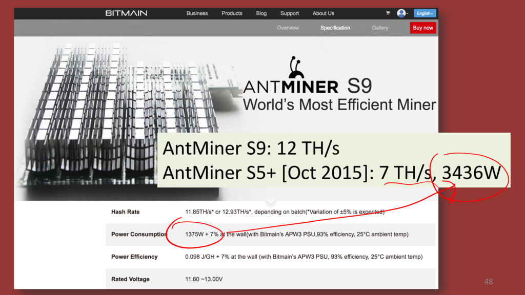 48 AntMiner S9: 12 TH/s AntMiner S5+ [Oct 2015]...