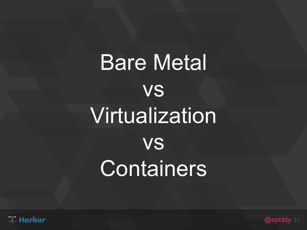 @spiddy Bare Metal vs Virtualization vs Contain...
