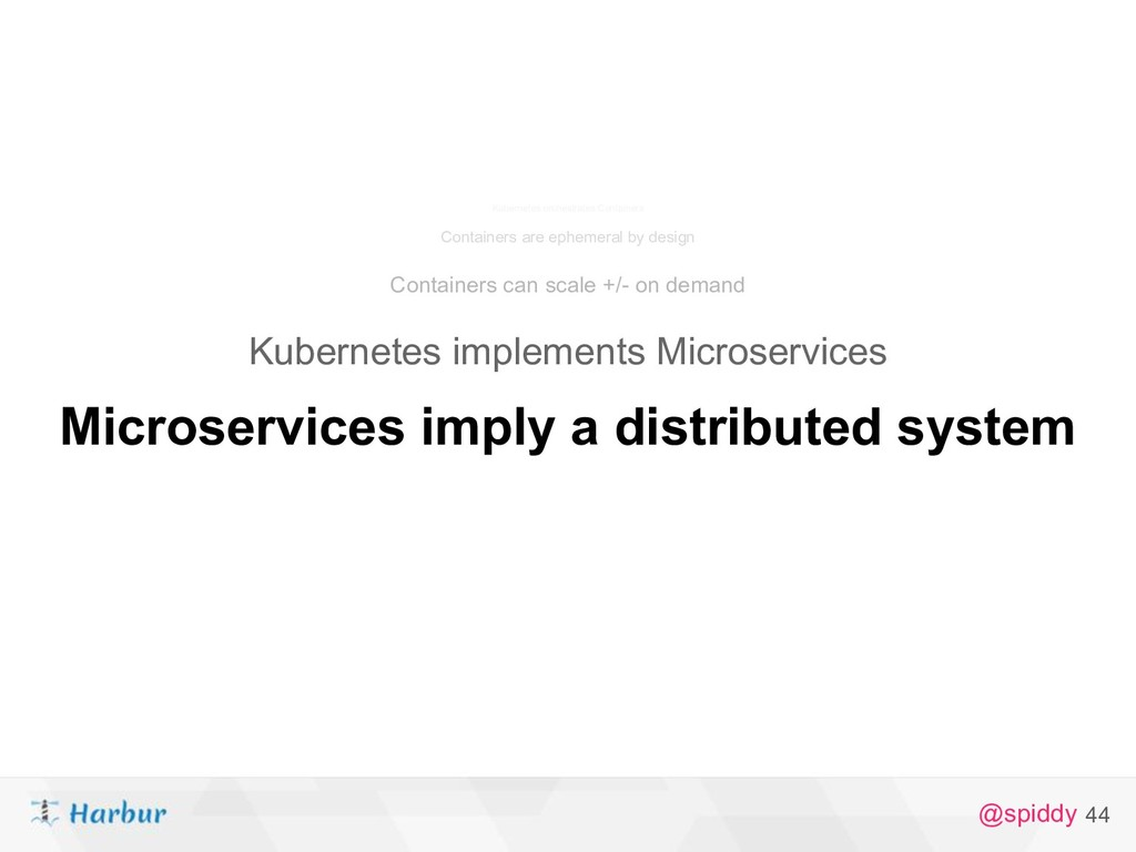 @spiddy 44 Microservices imply a distributed sy...